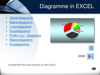 Diagramme in EXCEL