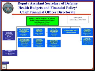 Deputy Assistant Secretary of Defense Health Budgets and Financial Policy