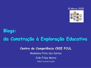 Blogs: da Constru  o   Explora  o Educativa