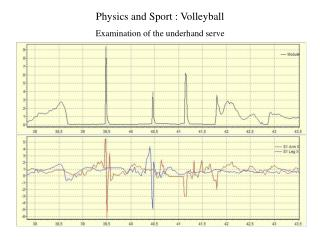 Physics and Sport : Volleyball Examination of the underhand serve