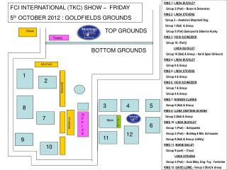FCI INTERNATIONAL TKC SHOW    FRIDAY 5th OCTOBER 2012 : GOLDFIELDS GROUNDS