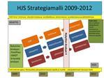 HJS Strategiamalli 2009-2012