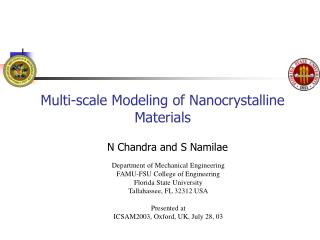 Multi-scale Modeling of Nanocrystalline Materials