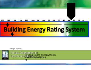 Building Energy Rating System