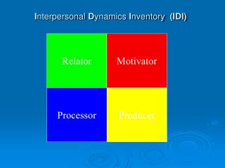 Interpersonal Dynamics Inventory IDI