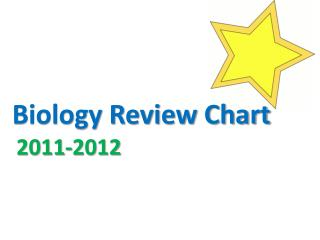 Biology Review Chart