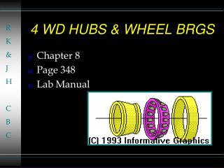 4 WD HUBS  WHEEL BRGS