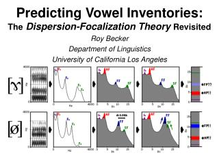 Predicting Vowel Inventories: The Dispersion-Focalization Theory Revisited
