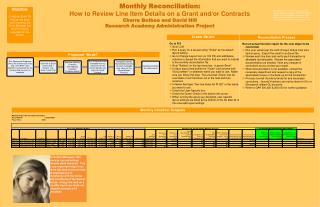 Monthly Reconciliation:  How to Review Line Item Details on a Grant and
