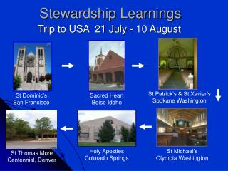 Stewardship Learnings