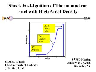 Shock Fast-Ignition of Thermonuclear Fuel with High Areal Density