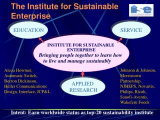 The Institute for Sustainable Enterprise