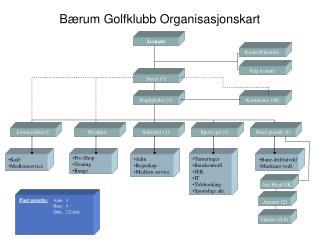B rum Golfklubb Organisasjonskart