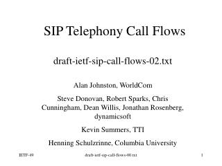 SIP Telephony Call Flows