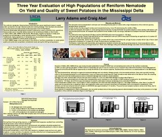 Three Year Evaluation of High Populations of Reniform Nematode On Yield and Quality of Sweet Potatoes in the Mississippi