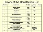 History of the Constitution Unit
