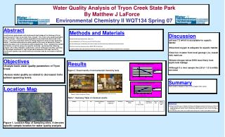 Water Quality Analysis of Tryon Creek State Park By Matthew J LaForce    Environmental Chemistry II WQT134 Spring 07