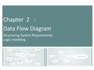 Chapter  2   :   Data Flow Diagram Structuring System Requirements Logic modeling