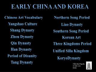 Chinese Art Vocabulary