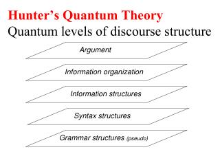 Hunter s Quantum Theory Quantum levels of discourse structure