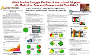 Which Families Struggle: Families of International Adoptees with Medical vs. Emotional