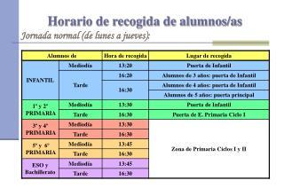 Horario de recogida de alumnos