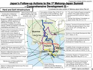 Japan s Follow-up Actions to the 1st Mekong-Japan Summit   Comprehensive Development I