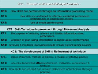 KC1:   Concept of skill and skilled performance