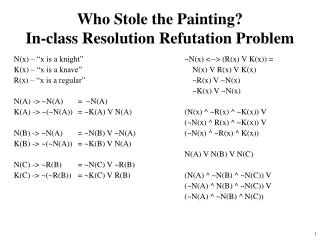 Who Stole the Painting In-class Resolution Refutation Problem
