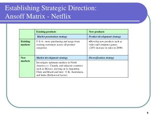 Establishing Strategic Direction: Ansoff Matrix - Netflix