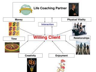 Life Coaching Partner