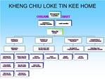 KHENG CHIU LOKE TIN KEE HOME