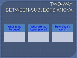 TWO-WAY  BETWEEN-SUBJECTS ANOVA