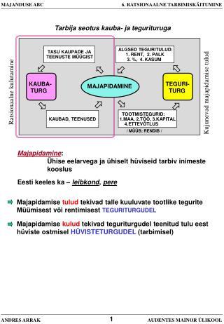 MAJANDUSE ABC       6. RATSIONAALNE TARBIMISK ITUMINE