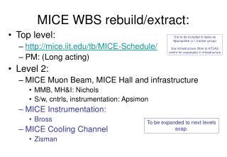 MICE WBS rebuild