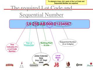 The required Lot Code and Sequential Number