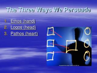The Three Ways We Persuade