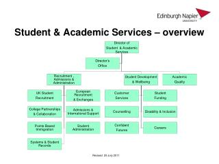 Student  Academic Services   overview