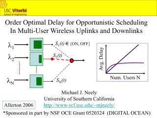 Order Optimal Delay for Opportunistic Scheduling In Multi-User Wireless Uplinks and Downlinks