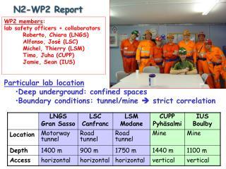 N2-WP2 Report