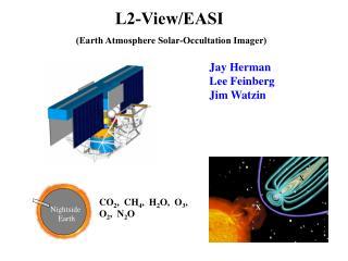 L2-View