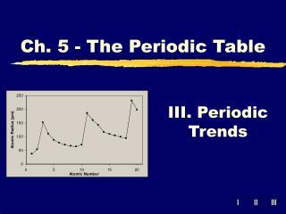 III. Periodic Trends