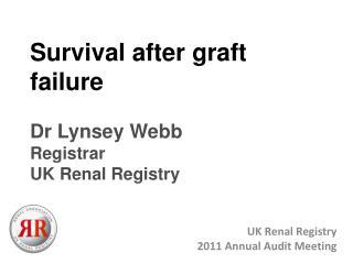 Survival after graft failure  Dr Lynsey Webb Registrar UK Renal Registry