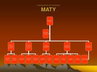 Organigramme de l entreprise MATY