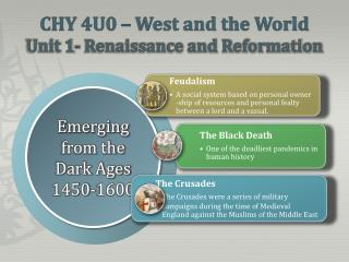 CHY 4U0   West and the World Unit 1- Renaissance and Reformation