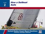 How a Sailboat Sails