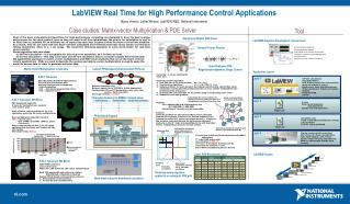 LabVIEW Real Time for High Performance Control Applications