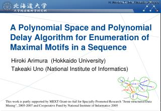 A Polynomial Space and Polynomial Delay Algorithm for Enumeration of Maximal Motifs in a Sequence