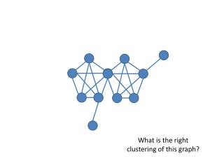 What is the right clustering of this graph