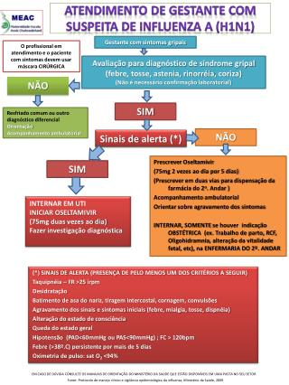 ATENDIMENTO DE GESTANTE COM SUSPEITA DE INFLUENZA A H1N1
